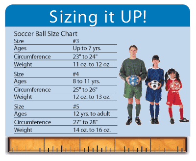 Soccer ball size guide the right soccer ball size.