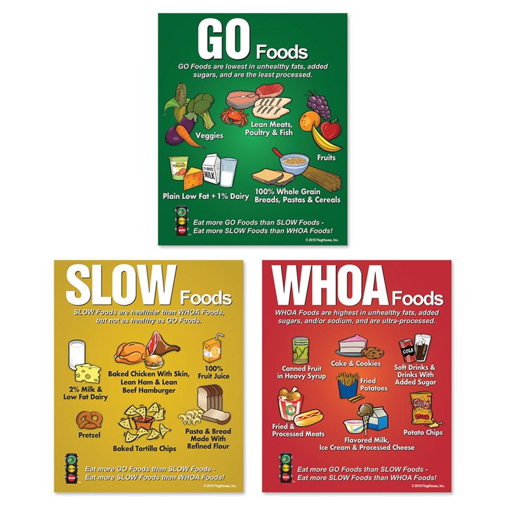 CATCH® Go Slow Whoa® Posters | FlagHouse